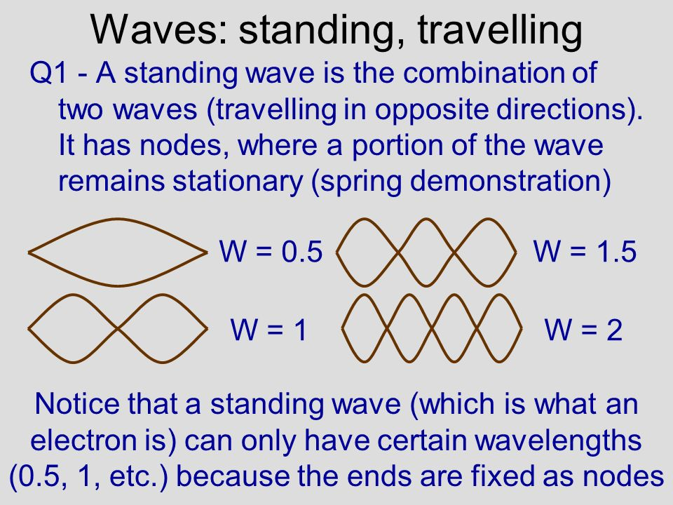 Waves: standing, travelling Read pg.