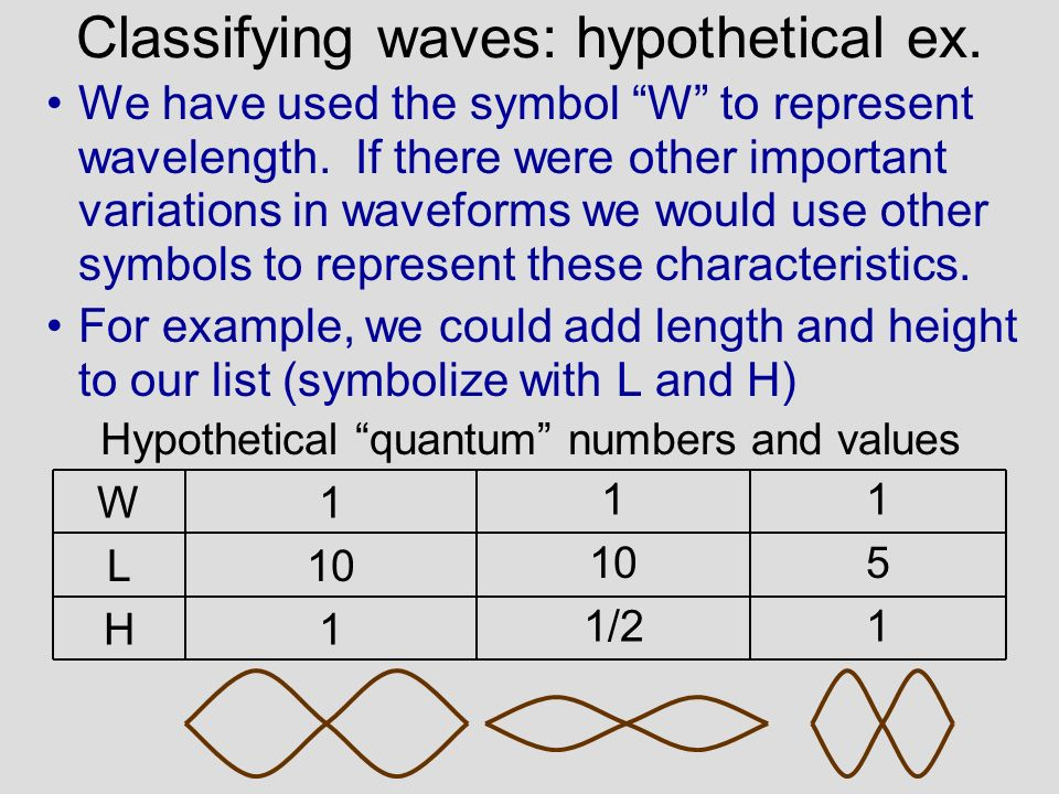 Waves: standing, travelling Q1 - A standing wave is the combination of two waves (travelling in opposite directions).