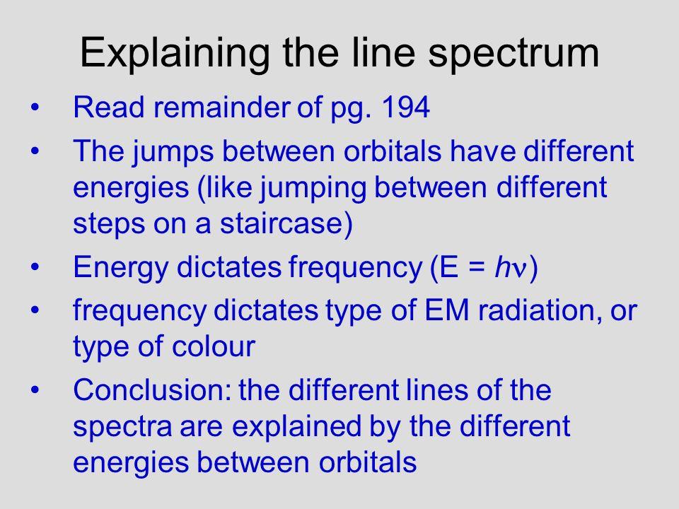 Explaining the line spectrum Read remainder of pg.