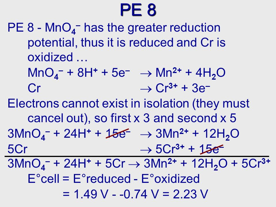 PE 8 PE 8 - MnO 4 – has the greater reduction potential, thus it is reduced and Cr is oxidized … MnO 4 – + 8H + + 5e – Mn 2+ + 4H 2 O Cr Cr 3+ + 3e – Electrons cannot exist in isolation (they must cancel out), so first x 3 and second x 5 3MnO 4 – + 24H + + 15e – 3Mn 2+ + 12H 2 O 5Cr 5Cr 3+ + 15e – 3MnO 4 – + 24H + + 5Cr 3Mn 2+ + 12H 2 O + 5Cr 3+ E°cell = E°reduced - E°oxidized = 1.49 V - -0.74 V = 2.23 V