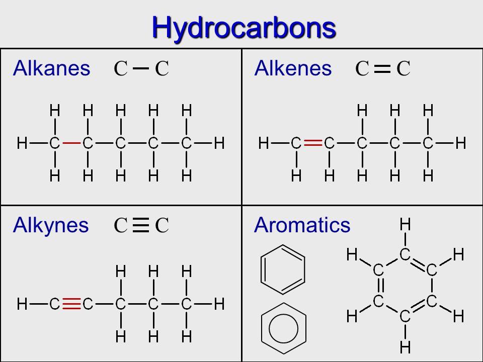 Hydrocarbons Hydrocarbons C AlkanesAlkenes AlkynesAromatics