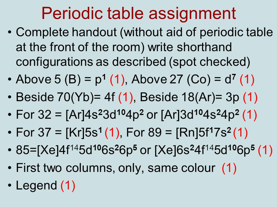 Periodic table assignment Complete handout (without aid of periodic table at the front of the room) write shorthand configurations as described (spot checked) Above 5 (B) = p 1 (1), Above 27 (Co) = d 7 (1) Beside 70(Yb)= 4f (1), Beside 18(Ar)= 3p (1) For 32 = [Ar]4s 2 3d 10 4p 2 or [Ar]3d 10 4s 2 4p 2 (1) For 37 = [Kr]5s 1 (1), For 89 = [Rn]5f 1 7s 2 (1) 85=[Xe]4f 14 5d 10 6s 2 6p 5 or [Xe]6s 2 4f 14 5d 10 6p 5 (1) First two columns, only, same colour (1) Legend (1)