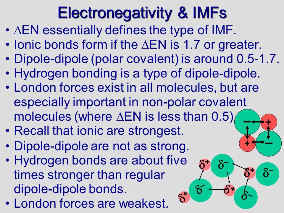 Electronegativity & IMFs EN essentially defines the type of IMF.