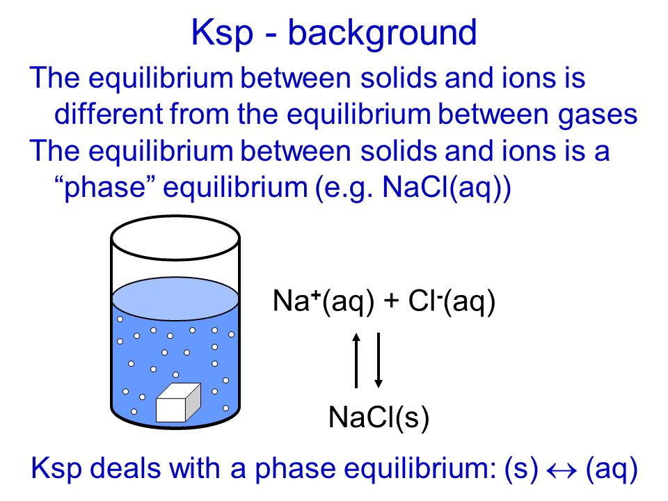 Ksp (solubility product) - background Bottom line: 1) Ksp is similar to Kc, 2) It deals with ions instead of gases, 3) one side of the chem.