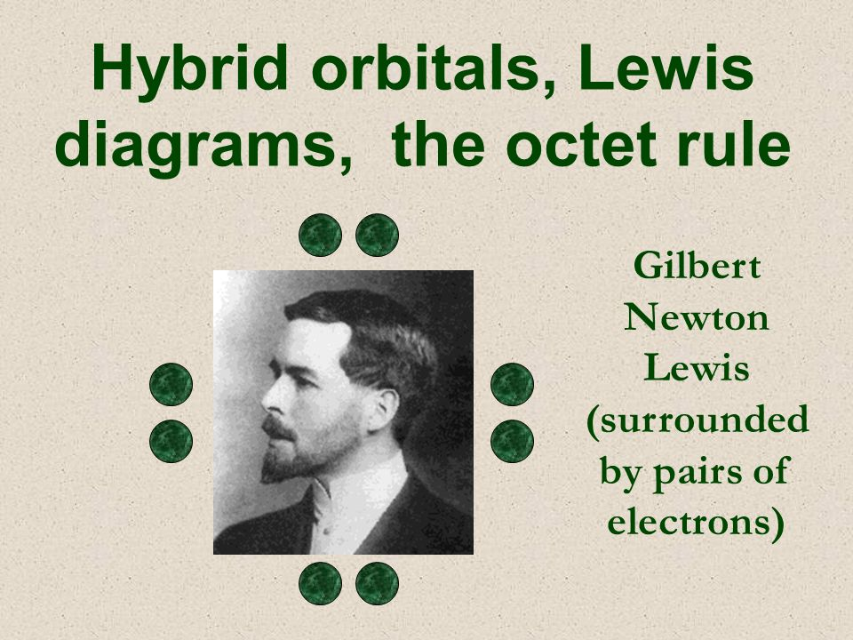 Gilbert Newton Lewis (surrounded by pairs of electrons) Hybrid orbitals, Lewis diagrams, the octet rule