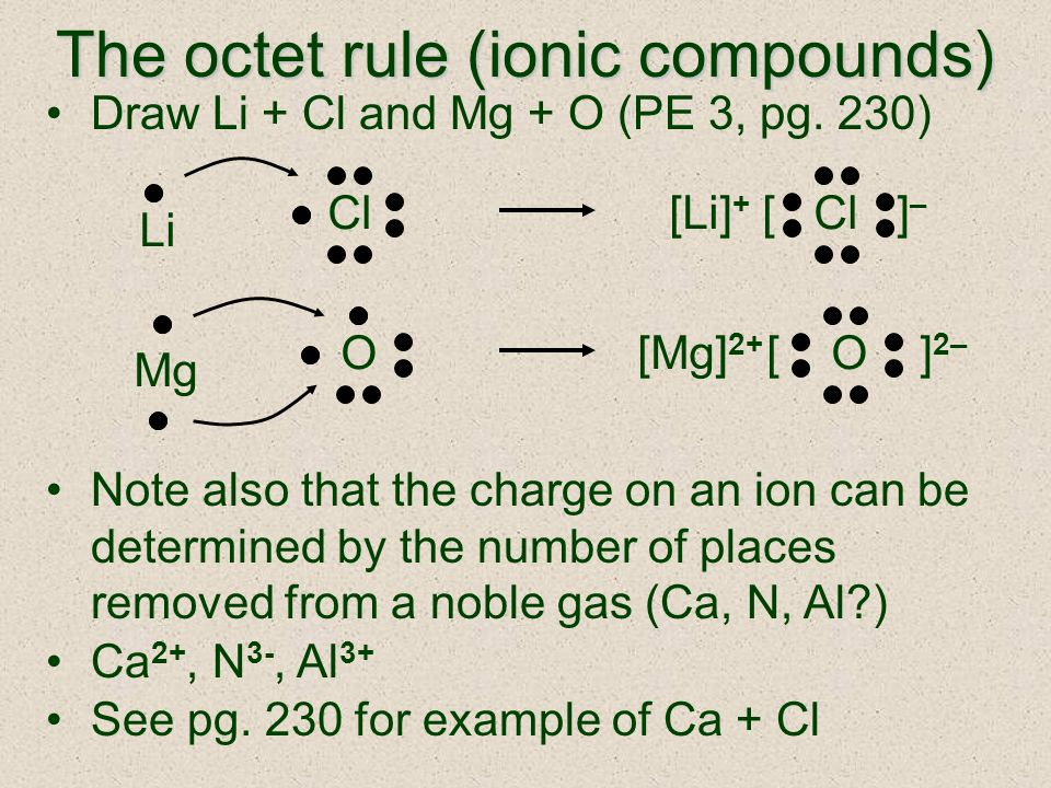 The octet rule (ionic compounds) Draw Li + Cl and Mg + O (PE 3, pg. 230) Li Cl [ Cl ] – [Li] + [ O ] 2– [Mg] 2+ O Mg Note also that the charge on an i