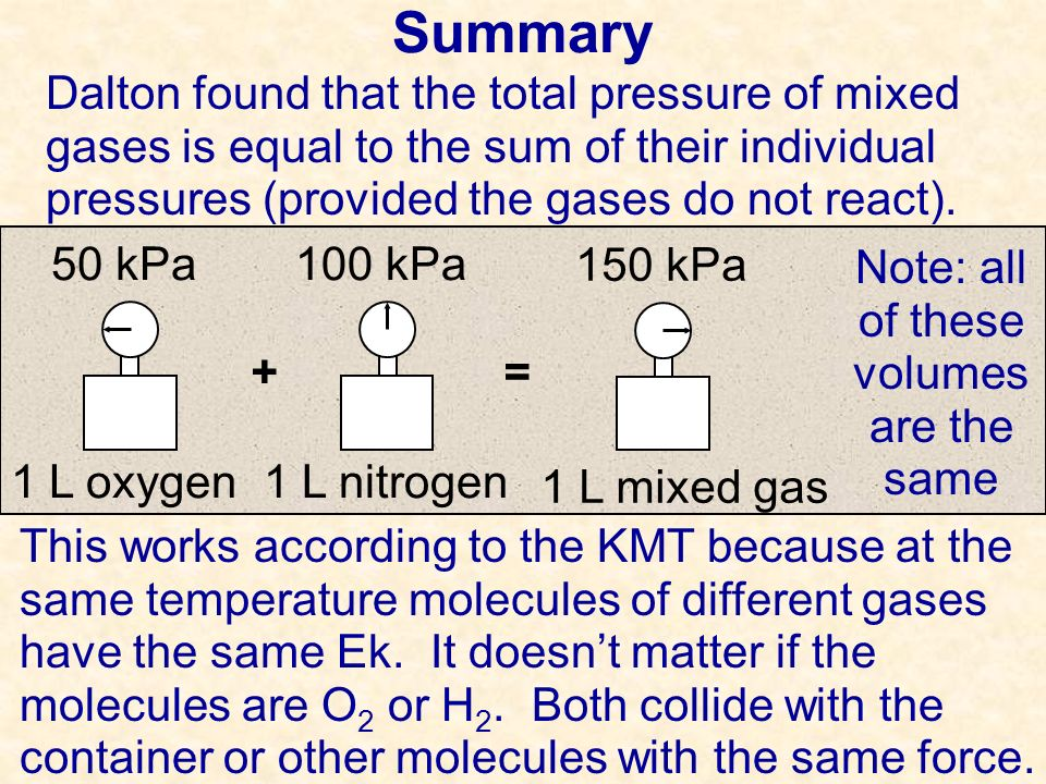 Daltons law of partial pressures 1.That the atmosphere was a single chemical compound.