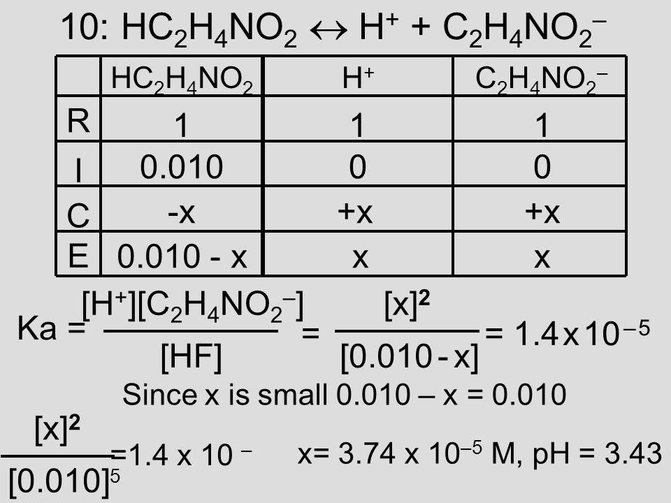 10: HC 2 H 4 NO 2 H + + C 2 H 4 NO 2 – R I C E HC 2 H 4 NO 2 H+H+ C 2 H 4 NO 2 – 111 0.01000 -x+x 0.010 - xxx [HF] Ka = [H + ][C 2 H 4 NO 2 – ] = [0.010 - x] [x] 2 = 1.4 x 10 – 5 Since x is small 0.010 – x = 0.010 x= 3.74 x 10 –5 M, pH = 3.43 [0.010] [x] 2 =1.4 x 10 – 5