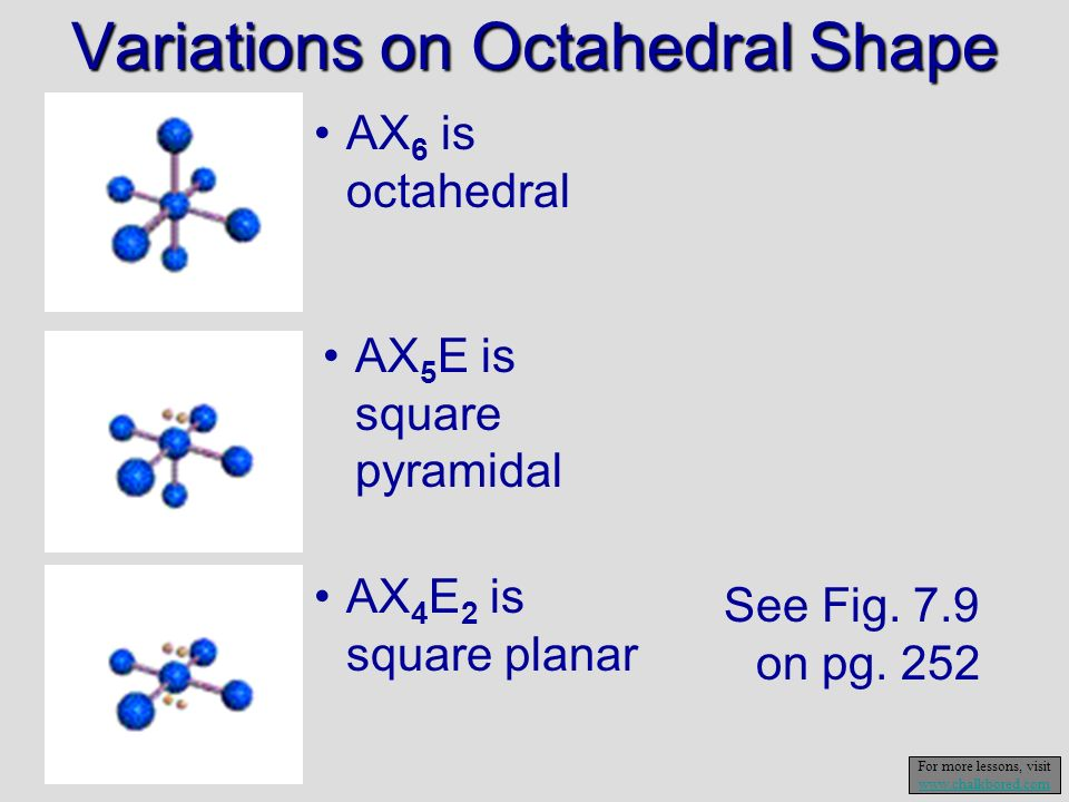 Variations on Octahedral Shape AX 6 is octahedral AX 5 E is square pyramidal AX 4 E 2 is square planar See Fig.