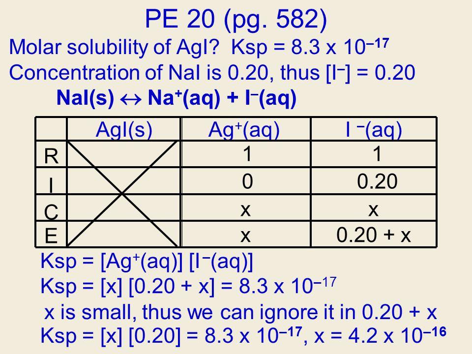 AgI(s)Ag + (aq)I – (aq) 11 00.20 xx 0.20 + xx R I C E Ksp = [x] [0.20 + x] = 8.3 x 10 –17 Ksp = [Ag + (aq)] [I – (aq)] PE 20 (pg. 582) Molar solubilit