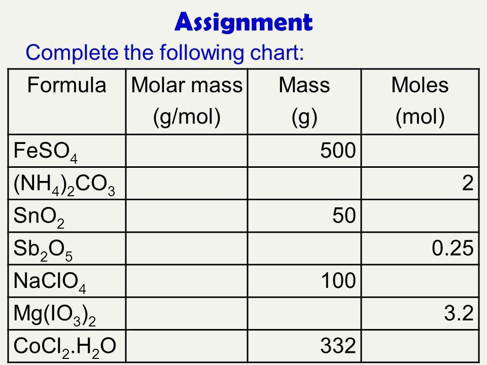 5. 6. # Yen= 1 Rublex 1 US $ 25 Rubles = 5.2 Yen # H 2 O molecules = 73 g H 2 Ox 1 mol H 2 O 18.02 g H 2 O = 2.44 x 10 24 molecules H 2 O # mol Ca 3 (