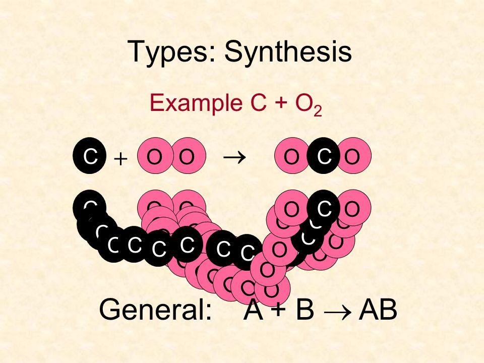 Types: Synthesis Example C + O 2 OO C + OO C OO C OO C O O C O O C O O C O O C O O C O O C O O C O O C O O C O O C O O C O O C General: A + B AB
