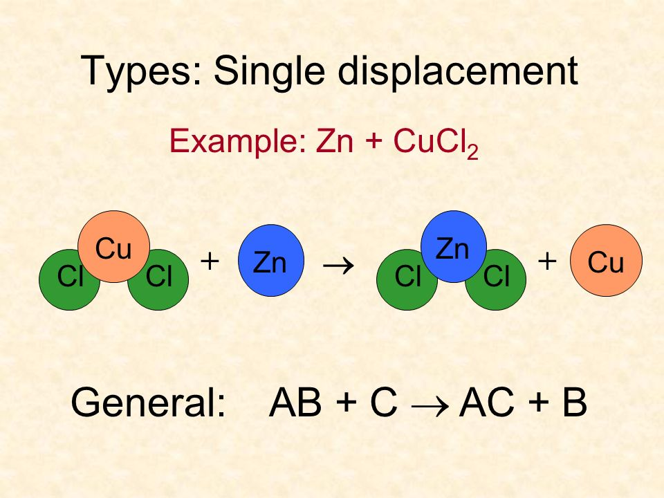 Types: Double displacement Example: MgO + CaS General:AB + CD AD + CB S O Mg Ca + O S Mg Ca +