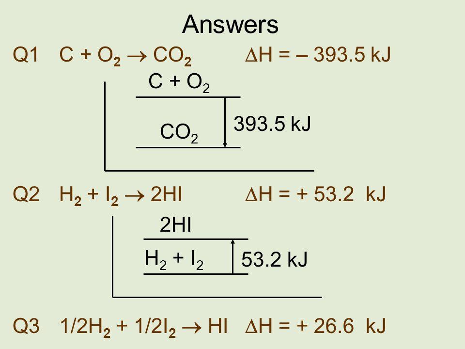 Answers C + O 2 CO 2 393.5 kJ Q2H 2 + I 2 2HI H = + 53.2 kJ Q1C + O 2 CO 2 H = – 393.5 kJ Q31/2H 2 + 1/2I 2 HI H = + 26.6 kJ 2HI 53.2 kJ H 2 + I 2