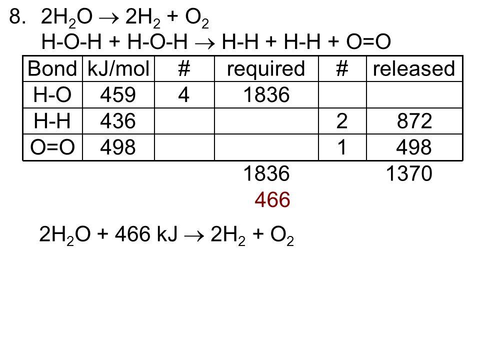 8.2H 2 O 2H 2 + O 2 H-O-H + H-O-H H-H + H-H + O=O O=O H-H H-O released#required#kJ/molBond 4981 13701836 466 8722436 18364459 2H 2 O + 466 kJ 2H 2 + O 2