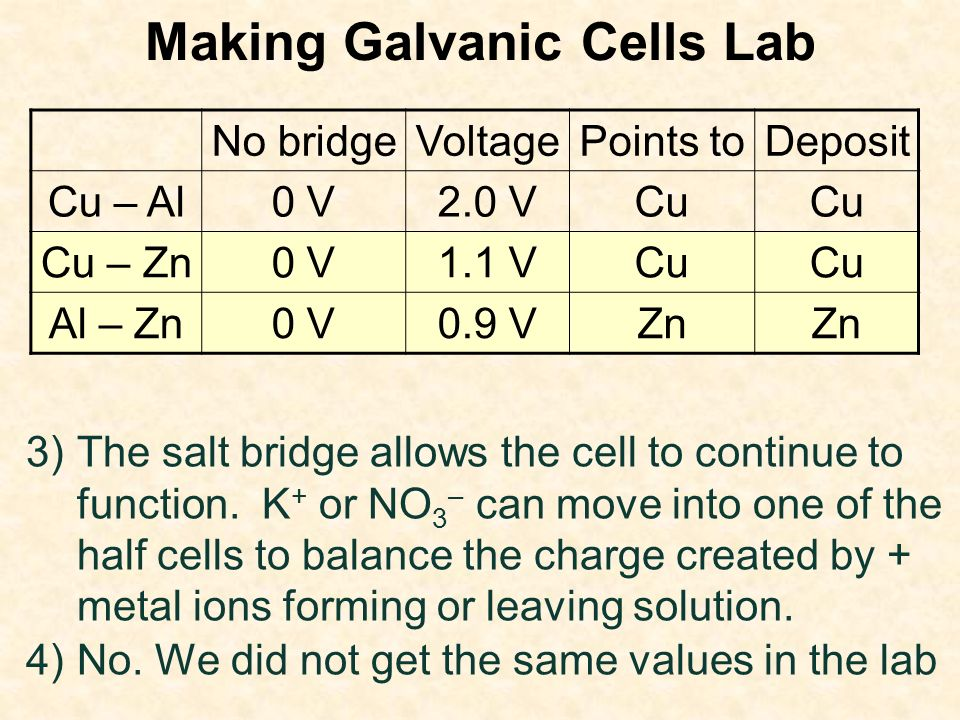 Making Galvanic Cells Lab 3)The salt bridge allows the cell to continue to function.