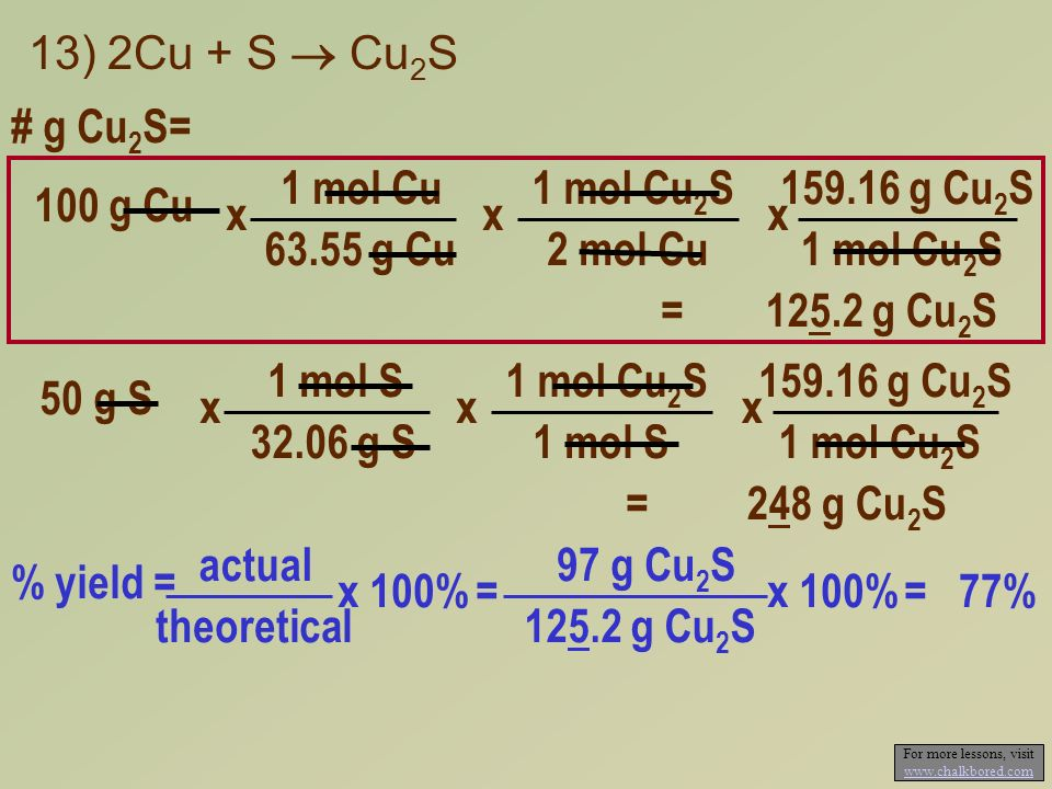 13)2Cu + S Cu 2 S 1 mol Cu 2 S 1 mol S x 50 g S 248 g Cu 2 S= g Cu 2 S 1 mol Cu 2 S x 1 mol S g S x 1 mol Cu 2 S 2 mol Cu x # g Cu 2 S= 100 g Cu g Cu 2 S= g Cu 2 S 1 mol Cu 2 S x 1 mol Cu g Cu x 97 g Cu 2 S g Cu 2 S = % yield = x 100%77%= actual theoretical x 100% For more lessons, visit