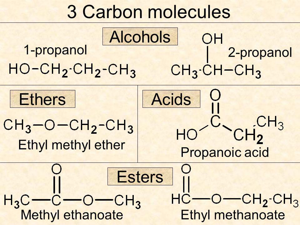 3 Carbon molecules 1-propanol 2-propanol Alcohols Ethers Ethyl methyl ether Propanoic acid Esters Methyl ethanoateEthyl methanoate Acids