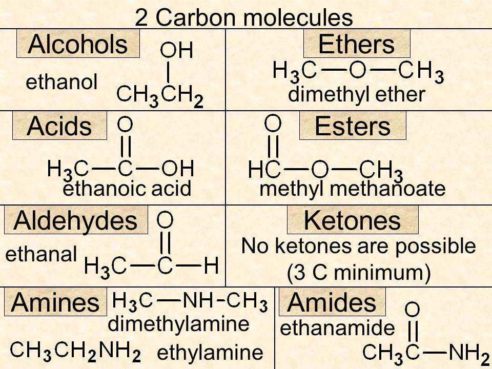 2 Carbon molecules AlcoholsEthers EstersAcids ethanol dimethyl ether ethanoic acidmethyl methanoate Aldehydes ethanal No ketones are possible (3 C min