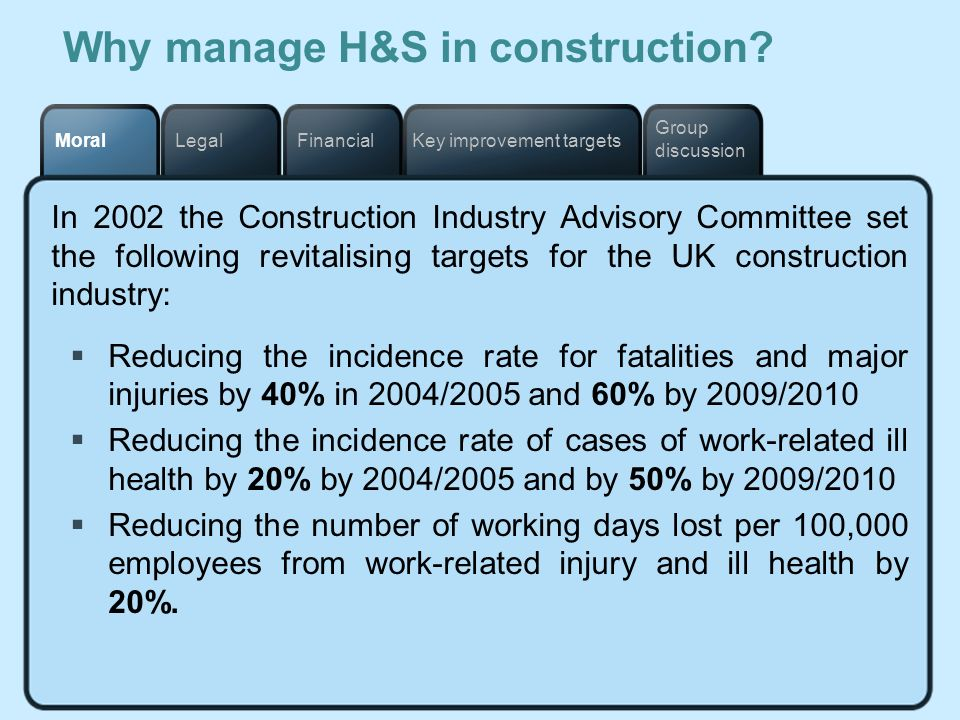 Key improvement targetsFinancialLegalMoral Group discussion Why manage H&S in construction? In 2002 the Construction Industry Advisory Committee set t