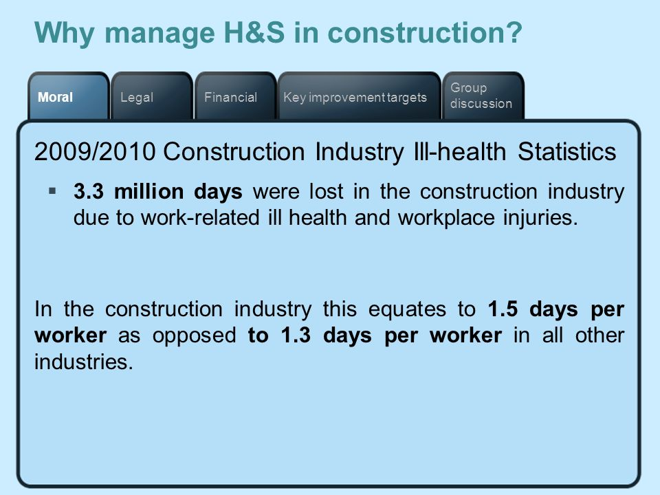 Key improvement targetsFinancialLegalMoral Group discussion Why manage H&S in construction? 2009/2010 Construction Industry Ill-health Statistics 3.3