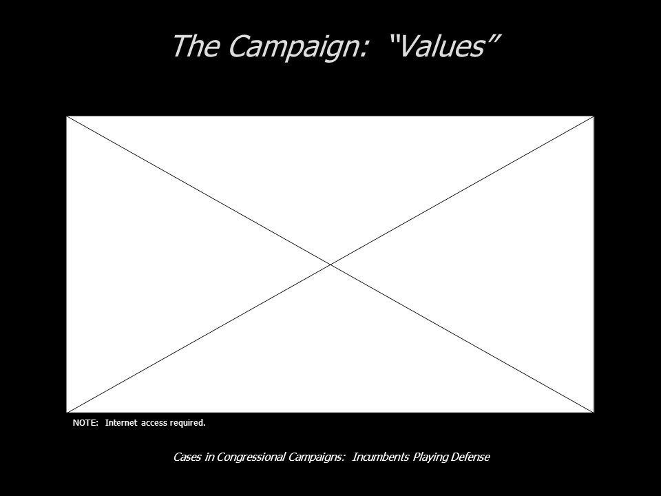 Cases in Congressional Campaigns: Incumbents Playing Defense The Campaign: Values NOTE: Internet access required.