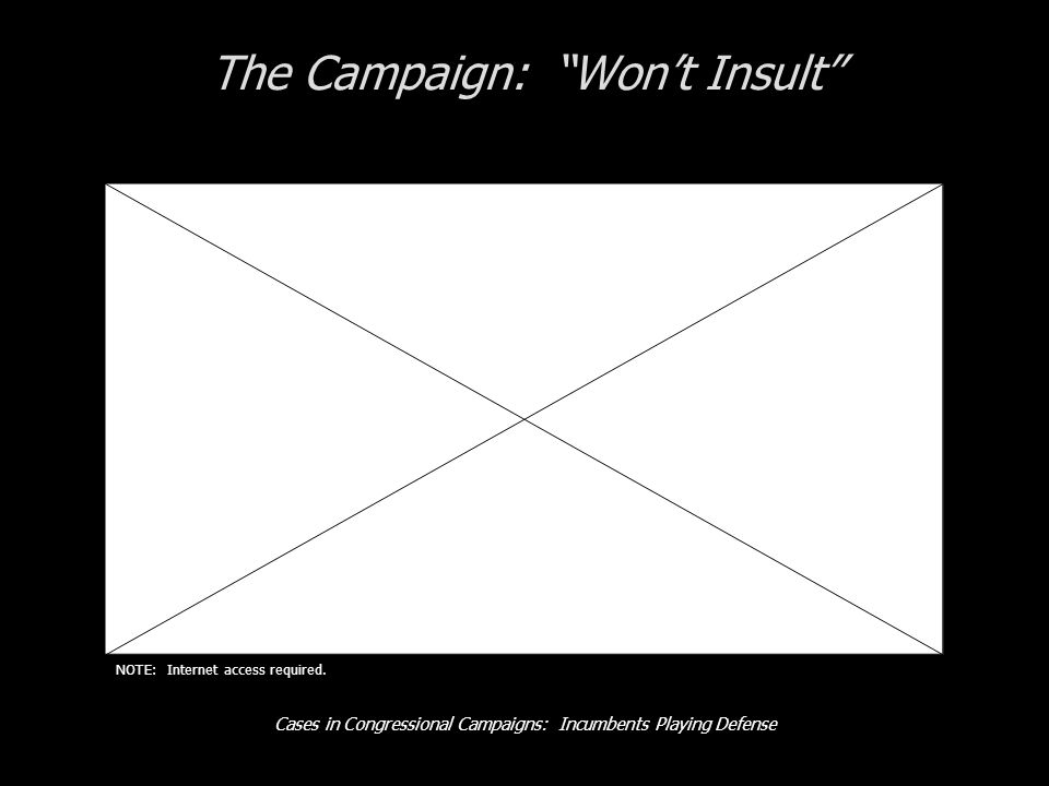 Cases in Congressional Campaigns: Incumbents Playing Defense The Campaign: Wont Insult NOTE: Internet access required.