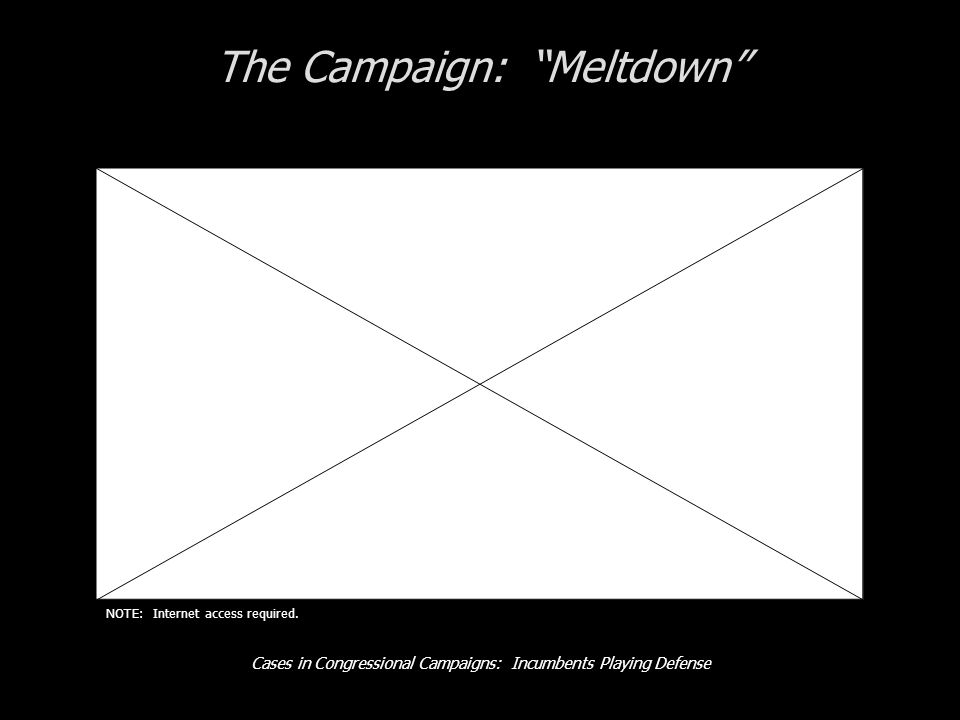 Cases in Congressional Campaigns: Incumbents Playing Defense The Campaign: Meltdown NOTE: Internet access required.