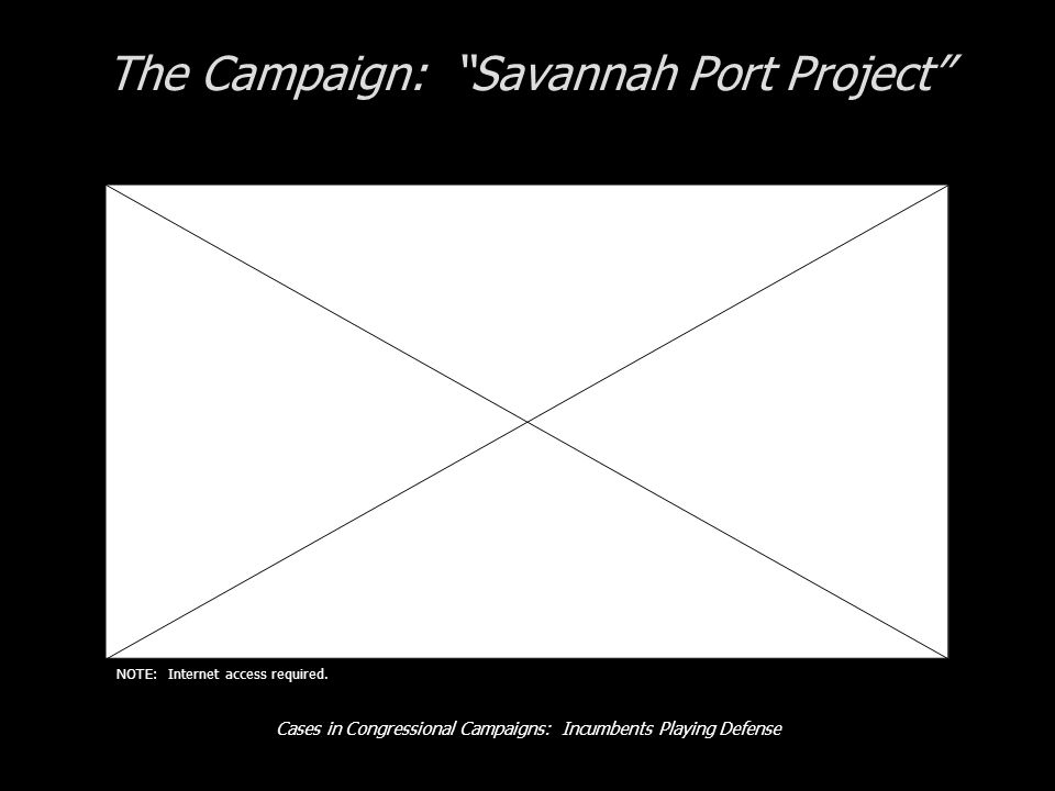 Cases in Congressional Campaigns: Incumbents Playing Defense The Campaign: Savannah Port Project NOTE: Internet access required.