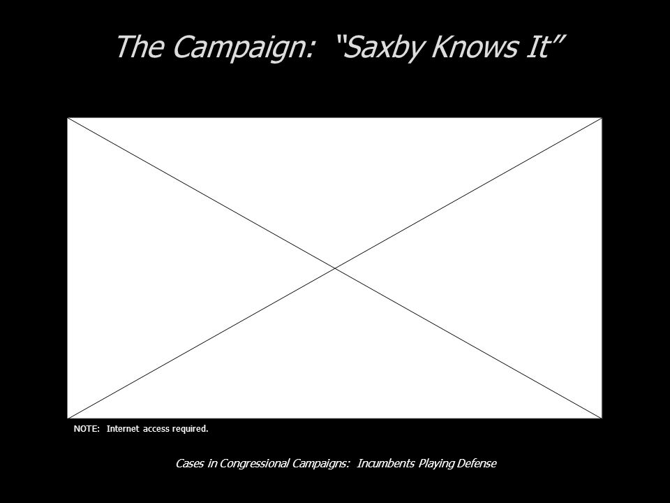 Cases in Congressional Campaigns: Incumbents Playing Defense The Campaign: Saxby Knows It NOTE: Internet access required.
