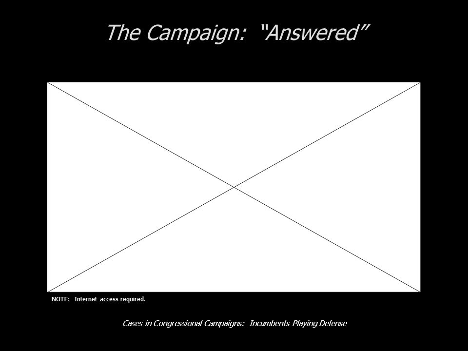 Cases in Congressional Campaigns: Incumbents Playing Defense The Campaign: Answered NOTE: Internet access required.