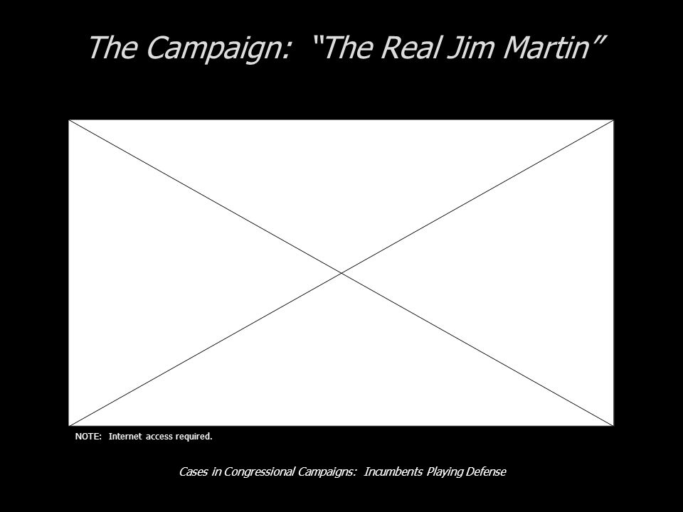 Cases in Congressional Campaigns: Incumbents Playing Defense The Campaign: The Real Jim Martin NOTE: Internet access required.