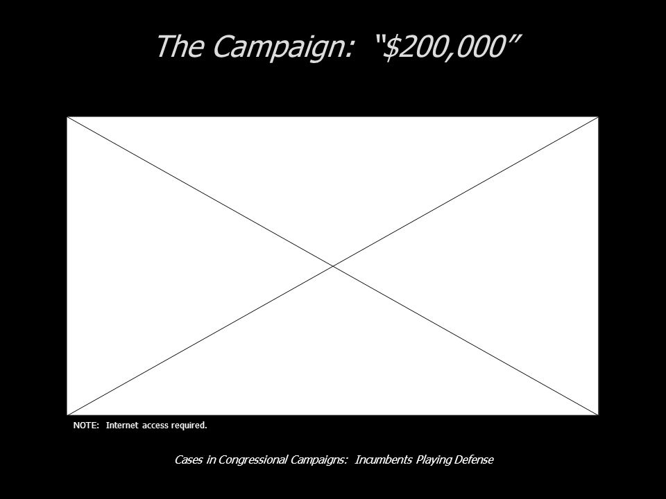 Cases in Congressional Campaigns: Incumbents Playing Defense The Campaign: $200,000 NOTE: Internet access required.