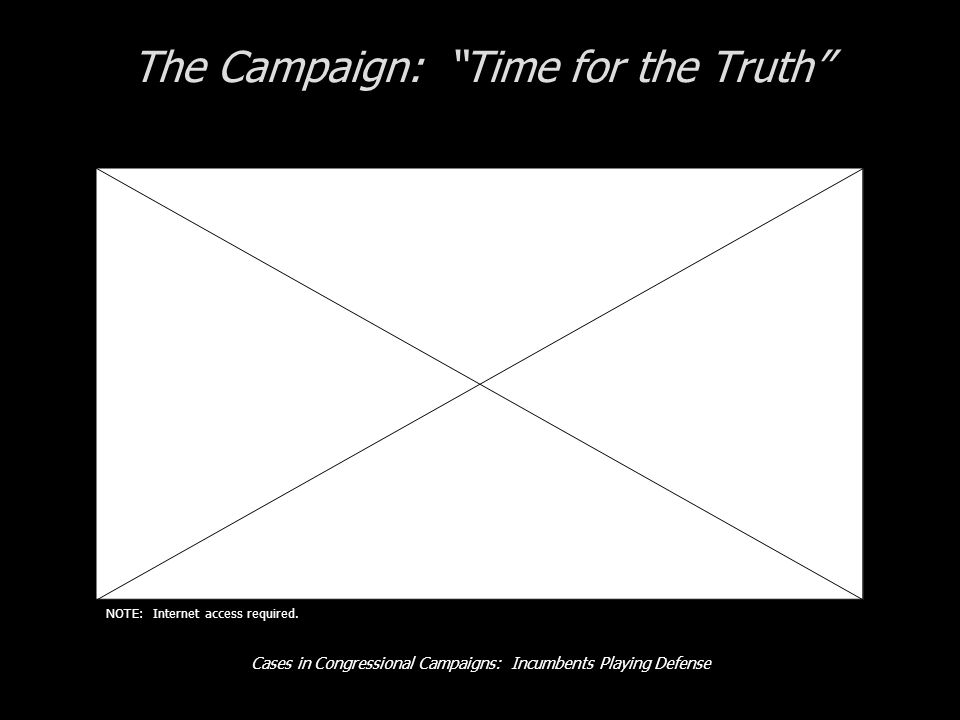 Cases in Congressional Campaigns: Incumbents Playing Defense The Campaign: Time for the Truth NOTE: Internet access required.
