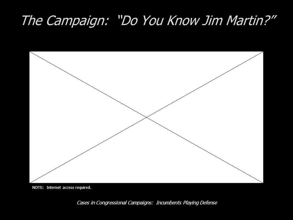 Cases in Congressional Campaigns: Incumbents Playing Defense The Campaign: Do You Know Jim Martin.