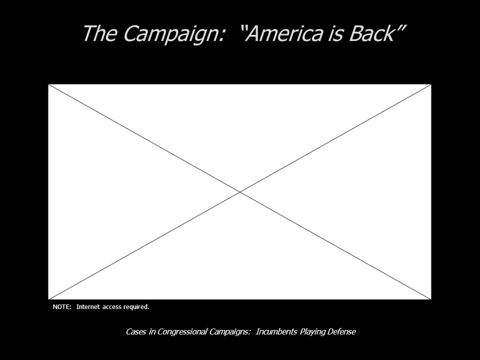 Cases in Congressional Campaigns: Incumbents Playing Defense The Campaign: America is Back NOTE: Internet access required.