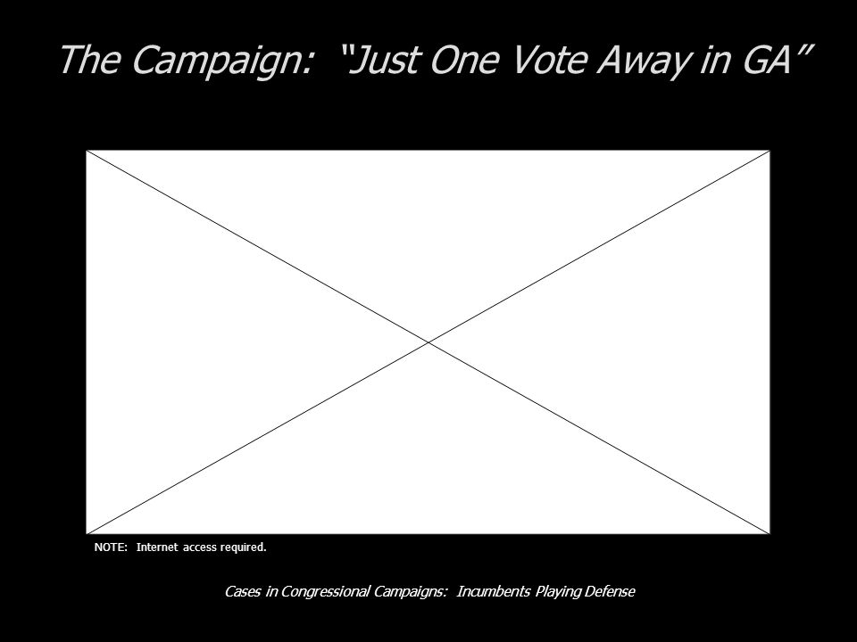 Cases in Congressional Campaigns: Incumbents Playing Defense The Campaign: Just One Vote Away in GA NOTE: Internet access required.