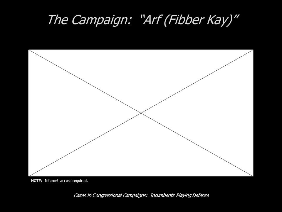 Cases in Congressional Campaigns: Incumbents Playing Defense The Campaign: Arf (Fibber Kay) NOTE: Internet access required.