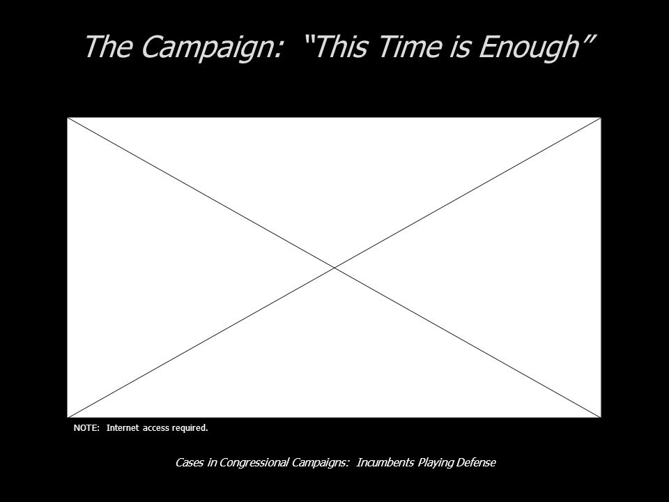 Cases in Congressional Campaigns: Incumbents Playing Defense The Campaign: This Time is Enough NOTE: Internet access required.