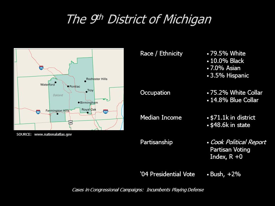 Cases in Congressional Campaigns: Incumbents Playing Defense The 9 th District of Michigan Race / Ethnicity 79.5% White 10.0% Black 7.0% Asian 3.5% Hispanic Occupation 75.2% White Collar 14.8% Blue Collar Median Income $71.1k in district $48.6k in state Partisanship Cook Political Report Partisan Voting Index, R Presidential Vote Bush, +2% SOURCE: