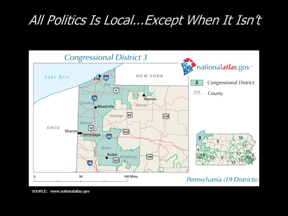 All Politics Is Local...Except When It Isnt SOURCE:
