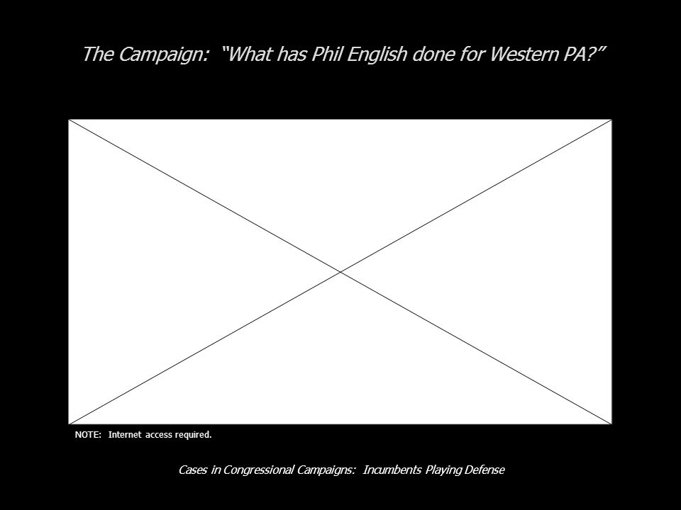 Cases in Congressional Campaigns: Incumbents Playing Defense The Campaign: What has Phil English done for Western PA.