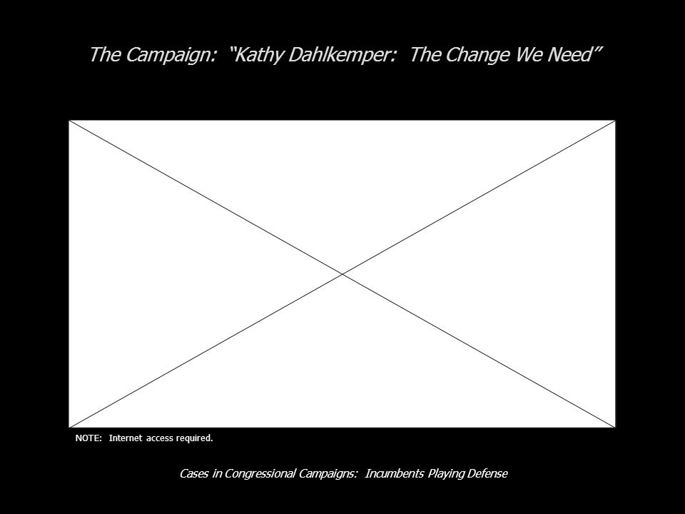 Cases in Congressional Campaigns: Incumbents Playing Defense The Campaign: Kathy Dahlkemper: The Change We Need NOTE: Internet access required.