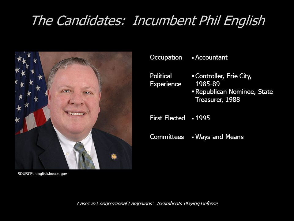 Cases in Congressional Campaigns: Incumbents Playing Defense The Candidates: Incumbent Phil English SOURCE: english.house.gov Occupation Accountant Political Experience Controller, Erie City, 1985-89 Republican Nominee, State Treasurer, 1988 First Elected 1995 Committees Ways and Means