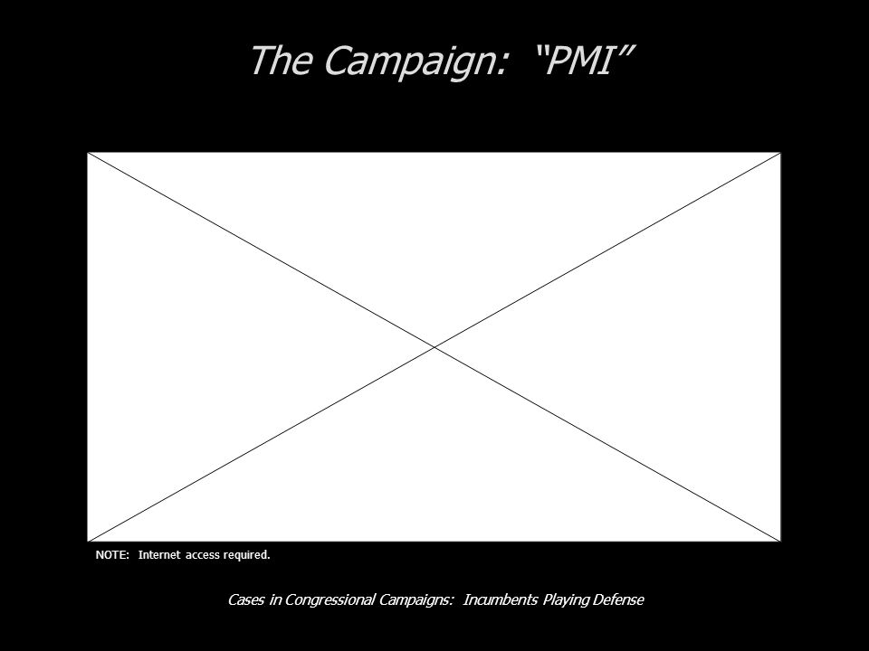 Cases in Congressional Campaigns: Incumbents Playing Defense The Campaign: PMI NOTE: Internet access required.