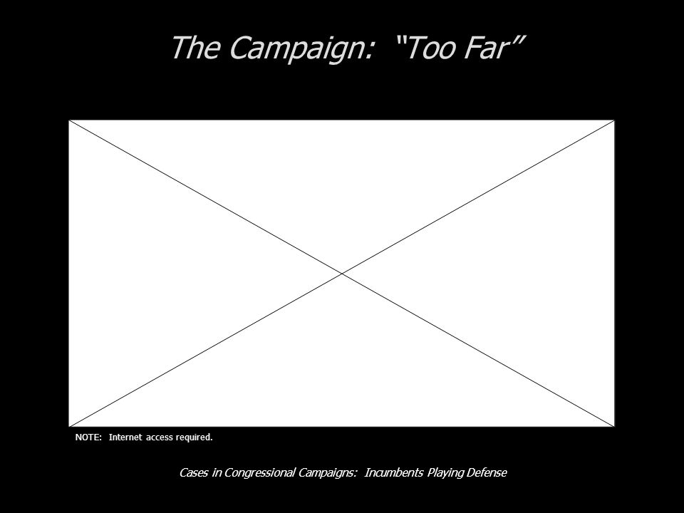 Cases in Congressional Campaigns: Incumbents Playing Defense The Campaign: Too Far NOTE: Internet access required.