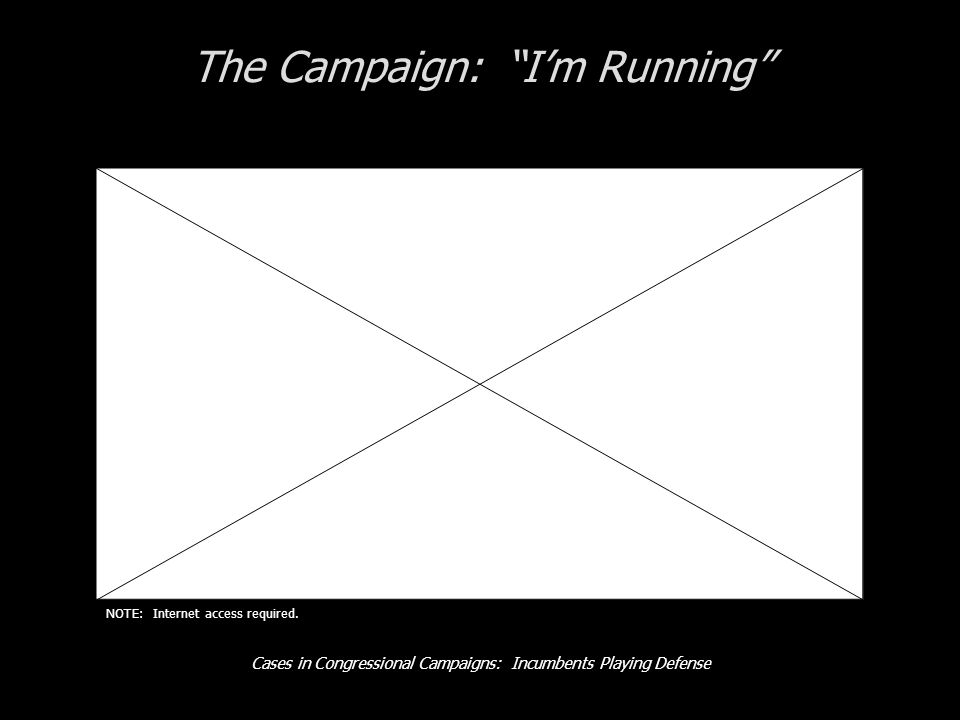 Cases in Congressional Campaigns: Incumbents Playing Defense The Campaign: Im Running NOTE: Internet access required.