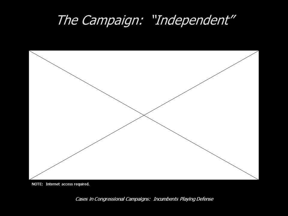 Cases in Congressional Campaigns: Incumbents Playing Defense The Campaign: Independent NOTE: Internet access required.
