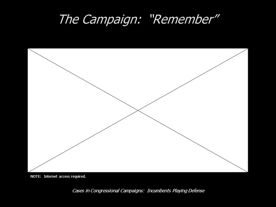 Cases in Congressional Campaigns: Incumbents Playing Defense The Campaign: Remember NOTE: Internet access required.