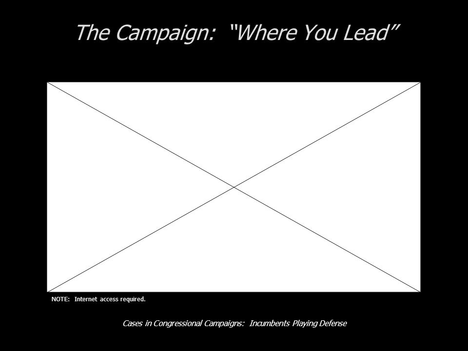 Cases in Congressional Campaigns: Incumbents Playing Defense The Campaign: Where You Lead NOTE: Internet access required.